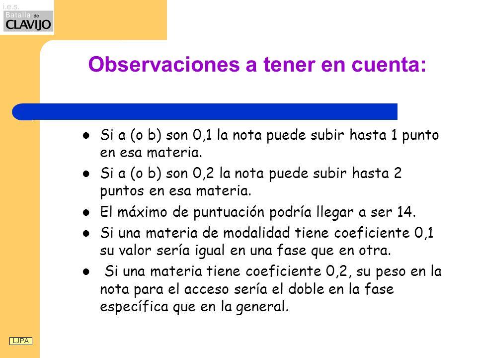 Observaciones a tener en cuenta: Si a (o b) son 0,1 la nota puede subir hasta 1 punto en esa materia.