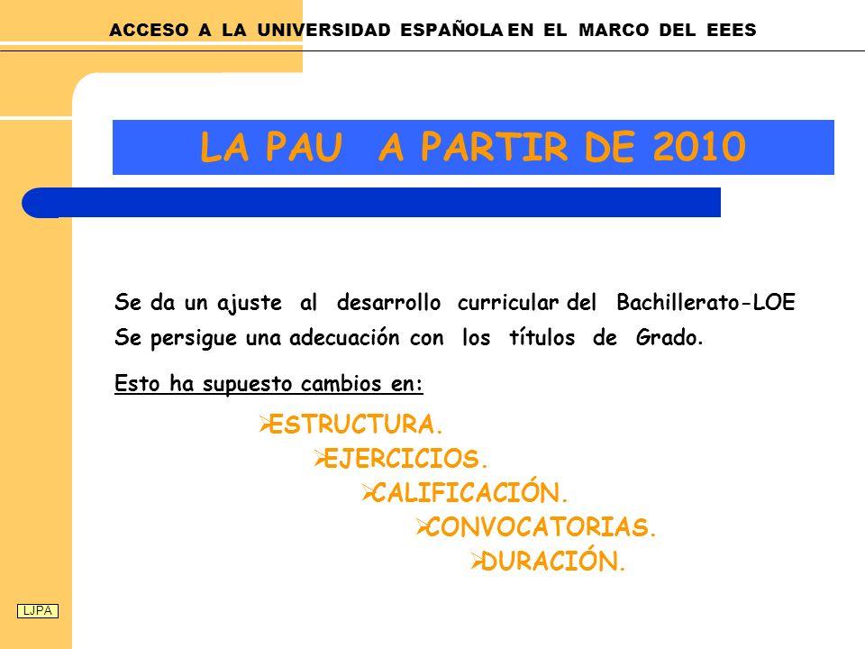 TITULACIONES OFERTA < DEMANDA UNIVERSIDAD Expediente Bachillerato PAU: fase específica admisión ordenada Nota de acceso ponderada LJPA