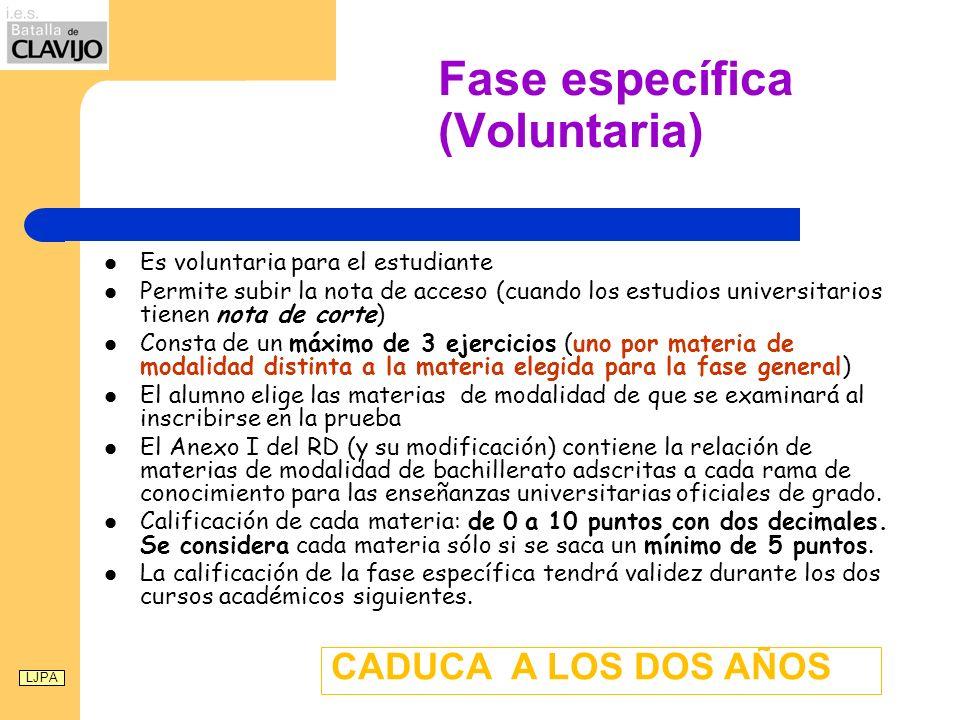 Prueba de acceso a la universidad PAU Fase General (obligatoria) Comentario de texto de Lengua Historia de la Filosofía o Historia de España Lengua extranjera Materia de modalidad elegida por el alumno Fase Específica (voluntaria) Ejercicio Específico 1 de Materia de modalidad Ejercicio Específico 2 de Materia de modalidad Ejercicio Específico 3 de Materia de modalidad LJPA