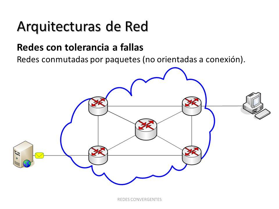 Arquitecturas de Red Redes con tolerancia a fallas Redes conmutadas por paquetes (no orientadas a conexión). REDES CONVERGENTES