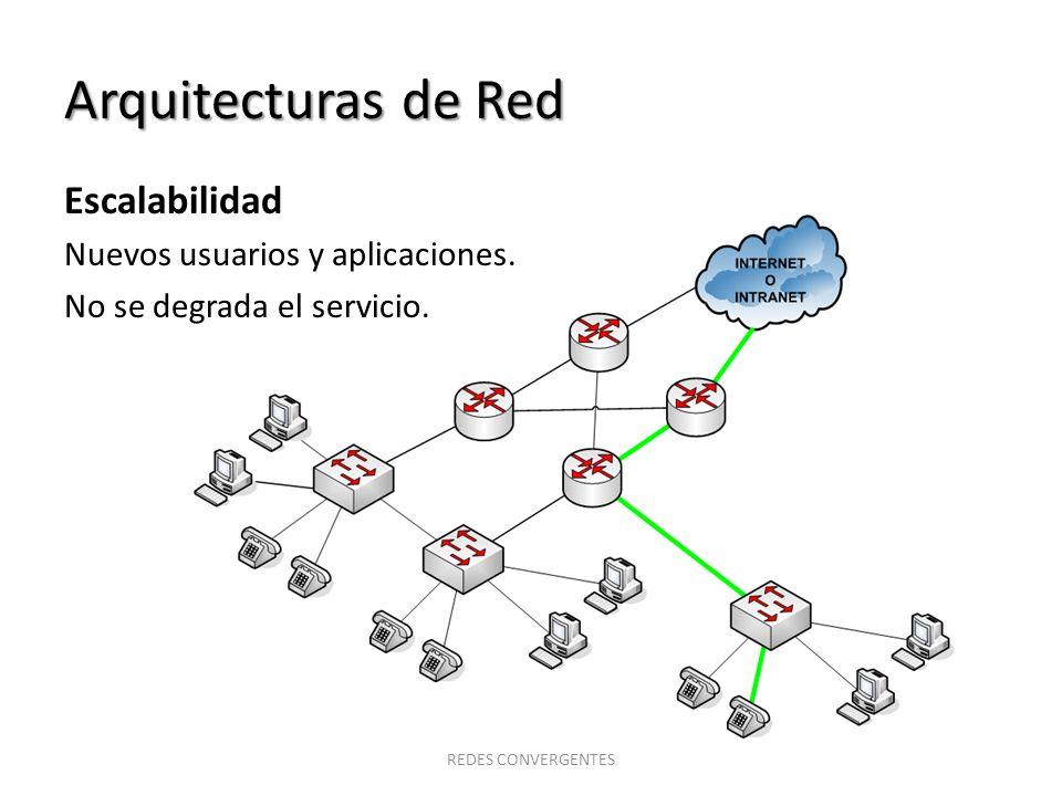 Arquitecturas de Red Escalabilidad Nuevos usuarios y aplicaciones. No se degrada el servicio. REDES CONVERGENTES