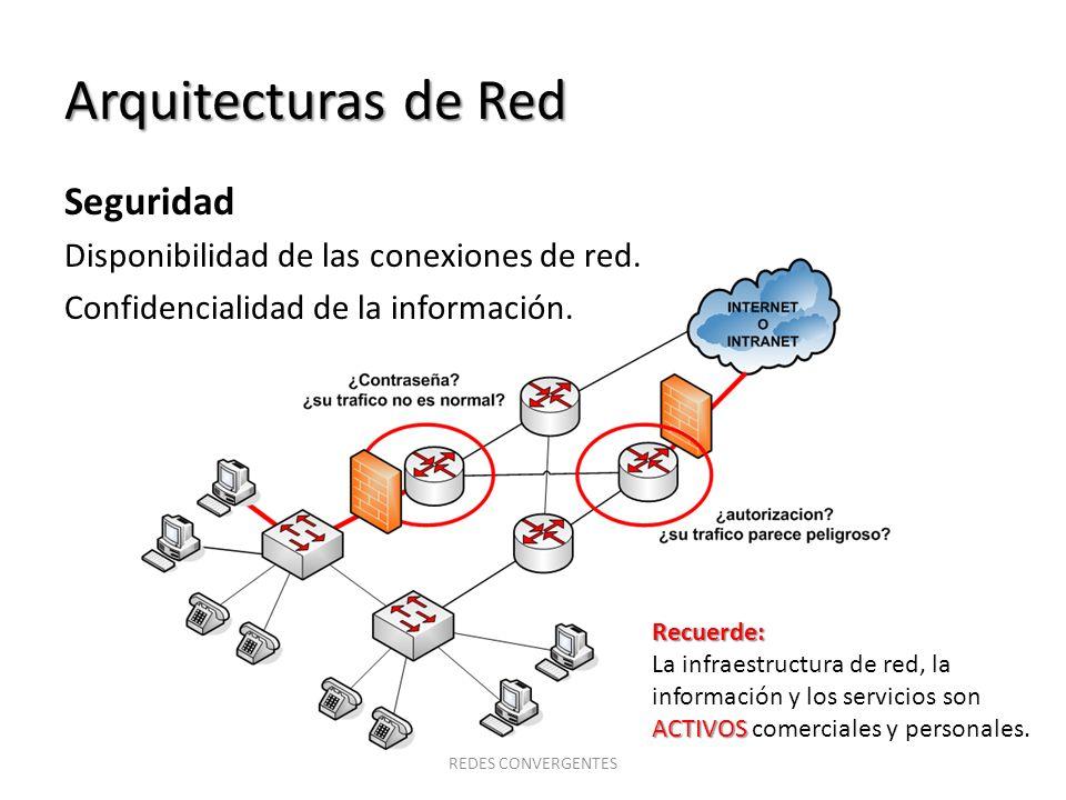 Arquitecturas de Red Seguridad Disponibilidad de las conexiones de red. Confidencialidad de la información. Recuerde: ACTIVOS La infraestructura de re