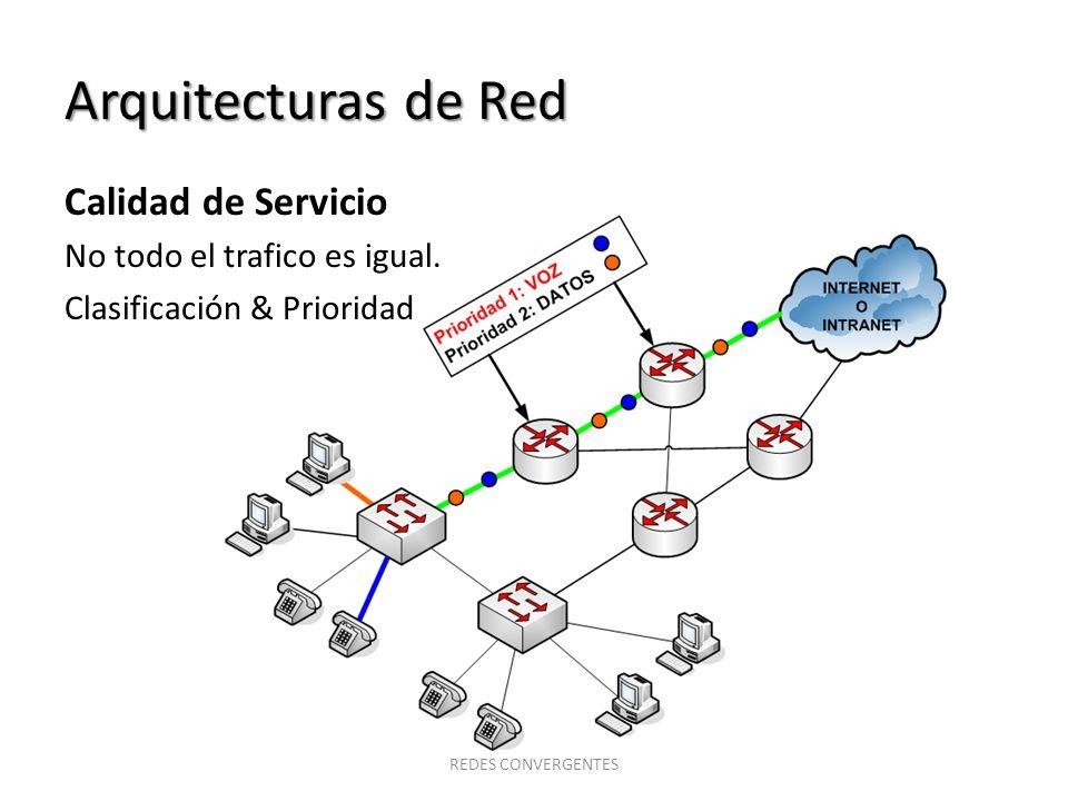 Arquitecturas de Red Calidad de Servicio No todo el trafico es igual. Clasificación & Prioridad REDES CONVERGENTES