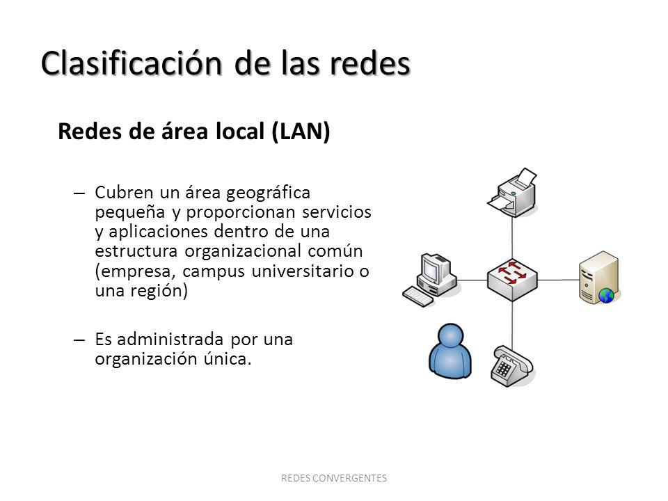 Clasificación de las redes Redes de área local (LAN) – Cubren un área geográfica pequeña y proporcionan servicios y aplicaciones dentro de una estruct