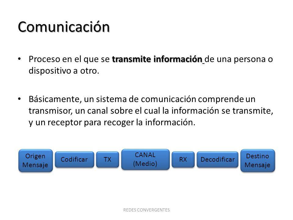 Comunicación transmite información Proceso en el que se transmite información de una persona o dispositivo a otro. Básicamente, un sistema de comunica