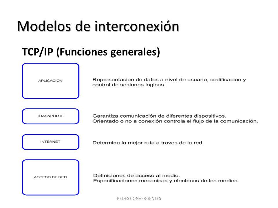 Modelos de interconexión Encapsulamiento REDES CONVERGENTES