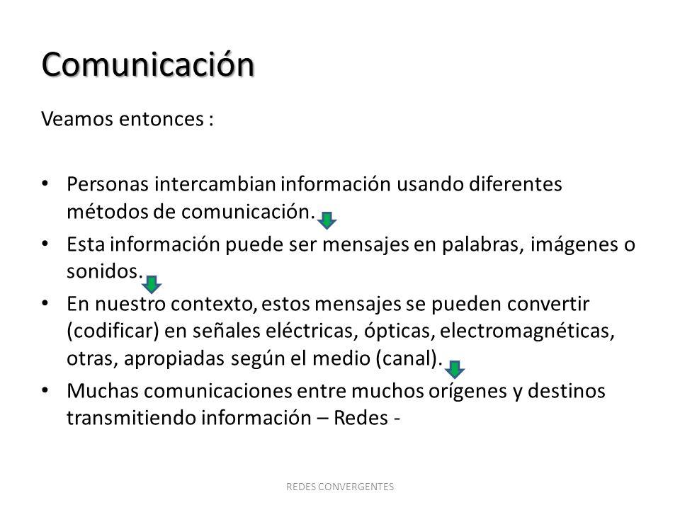 Comunicación Veamos entonces : Personas intercambian información usando diferentes métodos de comunicación. Esta información puede ser mensajes en pal