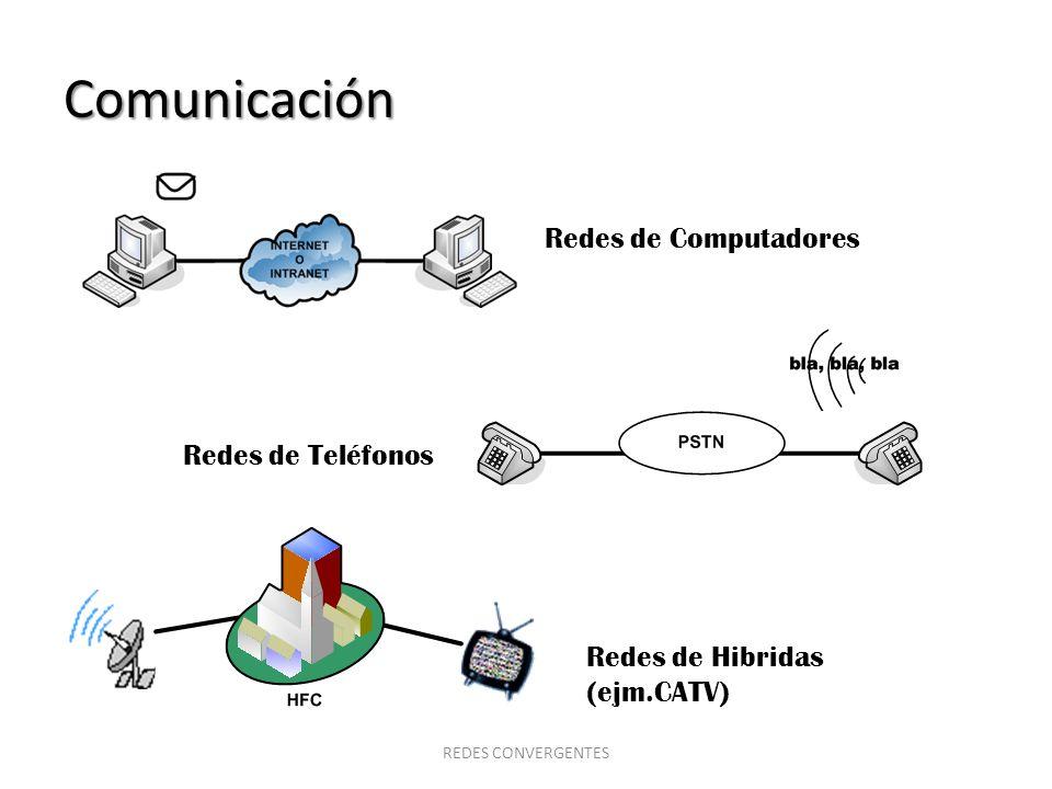 Comunicación Redes de Computadores Redes de Teléfonos Redes de Hibridas (ejm.CATV) REDES CONVERGENTES