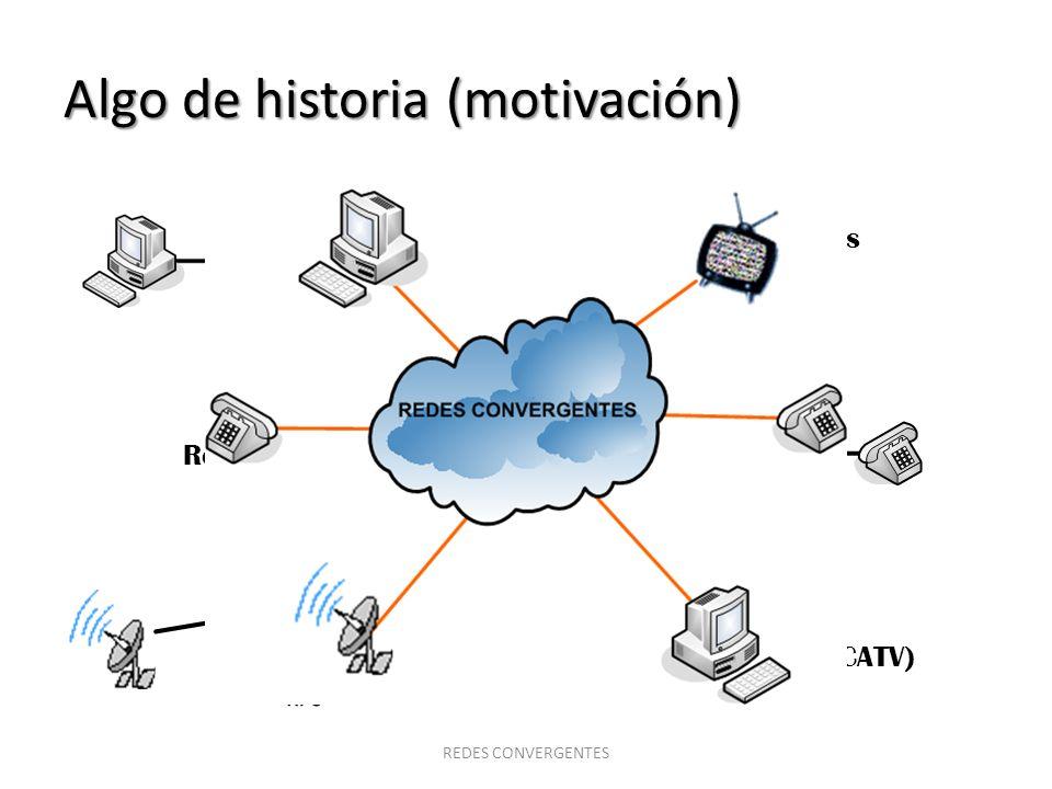 Algo de historia (motivación) Redes de Computadores Redes de Teléfonos Redes de Hibridas (CATV) REDES CONVERGENTES