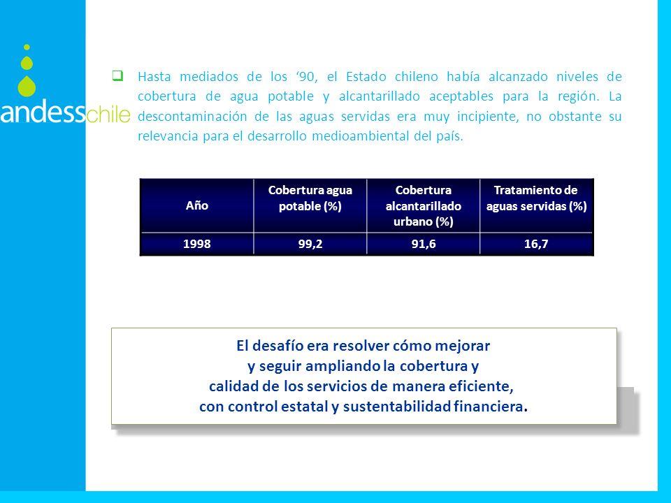 Hasta mediados de los 90, el Estado chileno había alcanzado niveles de cobertura de agua potable y alcantarillado aceptables para la región.