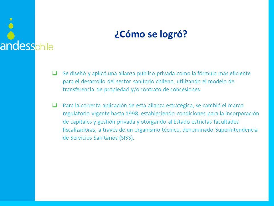 ¿Cómo se logró? Se diseñó y aplicó una alianza público-privada como la fórmula más eficiente para el desarrollo del sector sanitario chileno, utilizan
