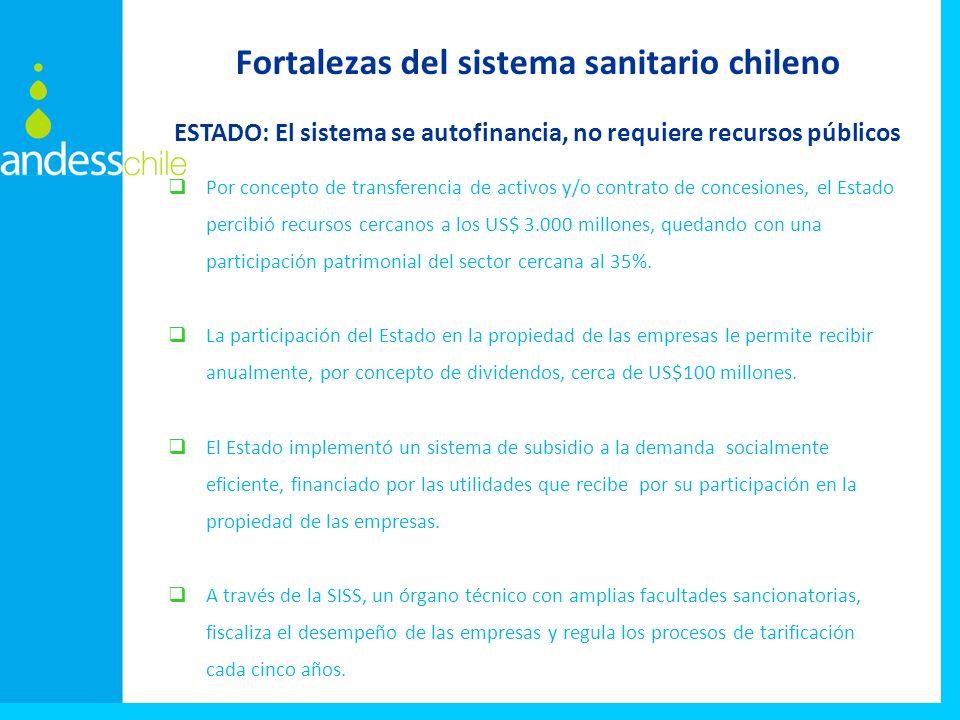 Fortalezas del sistema sanitario chileno ESTADO: El sistema se autofinancia, no requiere recursos públicos Por concepto de transferencia de activos y/o contrato de concesiones, el Estado percibió recursos cercanos a los US$ 3.000 millones, quedando con una participación patrimonial del sector cercana al 35%.