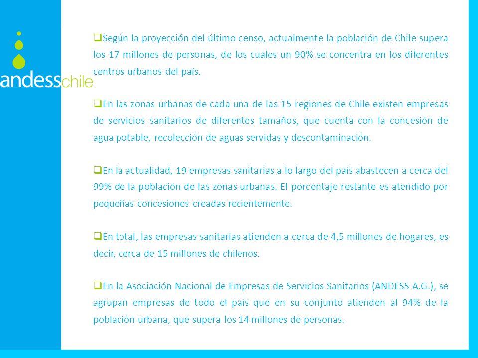 Según la proyección del último censo, actualmente la población de Chile supera los 17 millones de personas, de los cuales un 90% se concentra en los d