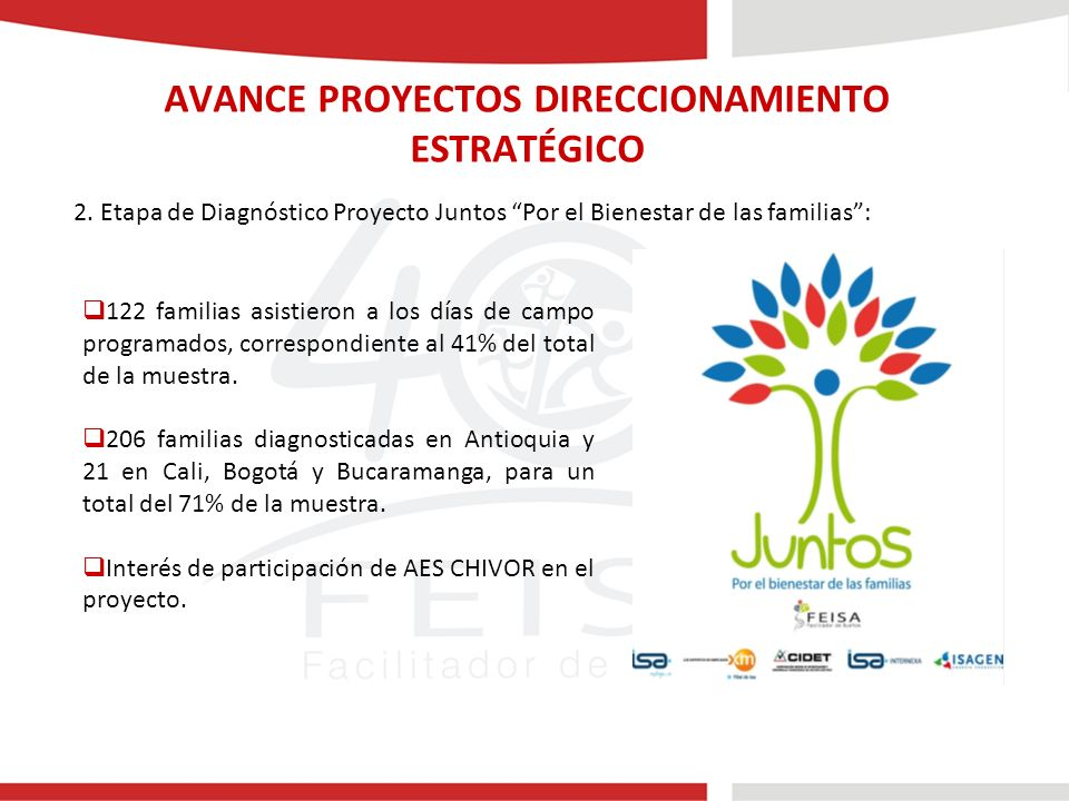 AVANCE PROYECTOS DIRECCIONAMIENTO ESTRATÉGICO 2.