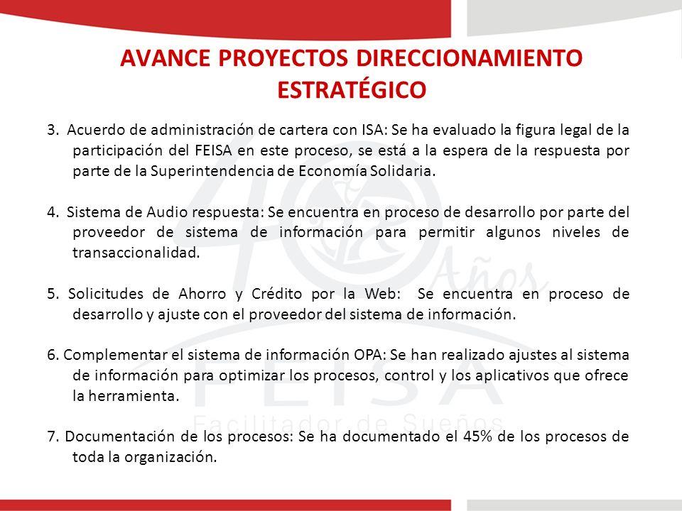 AVANCE PROYECTOS DIRECCIONAMIENTO ESTRATÉGICO 3.