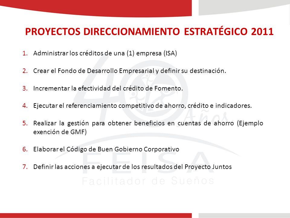 PROYECTOS DIRECCIONAMIENTO ESTRATÉGICO 2011 1.Administrar los créditos de una (1) empresa (ISA) 2.Crear el Fondo de Desarrollo Empresarial y definir su destinación.