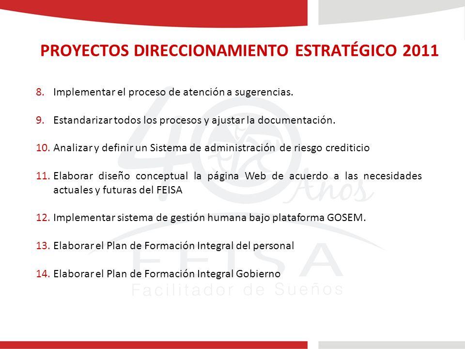 PROYECTOS DIRECCIONAMIENTO ESTRATÉGICO 2011 8.Implementar el proceso de atención a sugerencias.