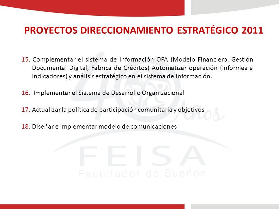 PROYECTOS DIRECCIONAMIENTO ESTRATÉGICO 2011 15.
