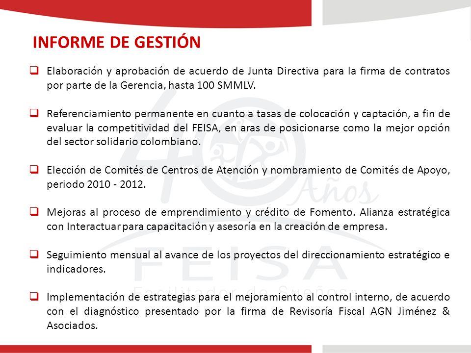 Elaboración y aprobación de acuerdo de Junta Directiva para la firma de contratos por parte de la Gerencia, hasta 100 SMMLV.
