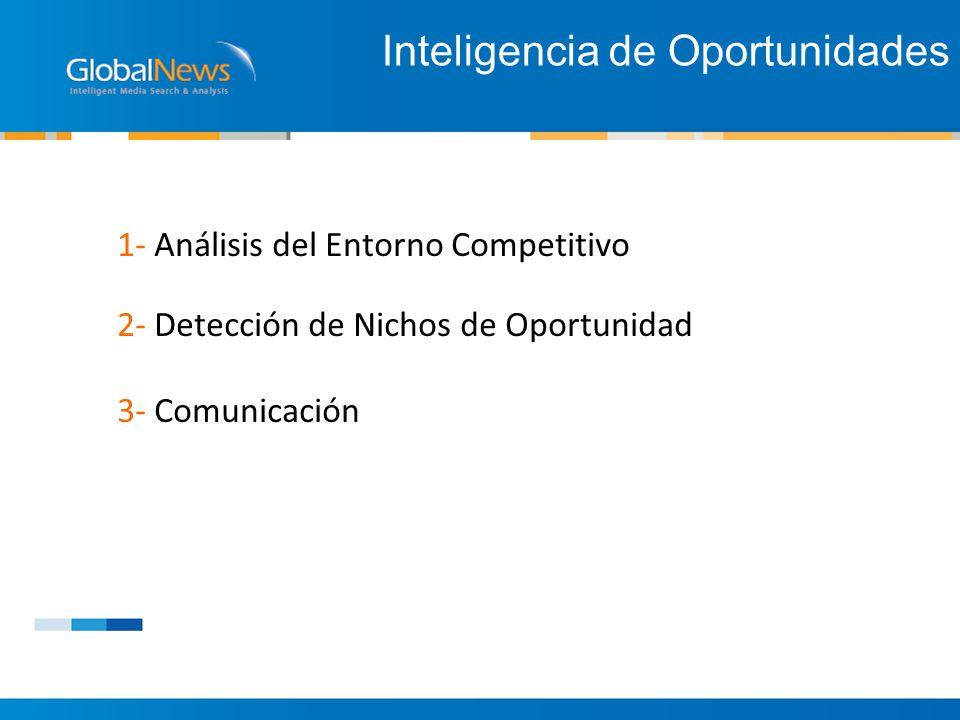 1- Análisis del Entorno Competitivo 2- Detección de Nichos de Oportunidad 3- Comunicación Inteligencia de Oportunidades