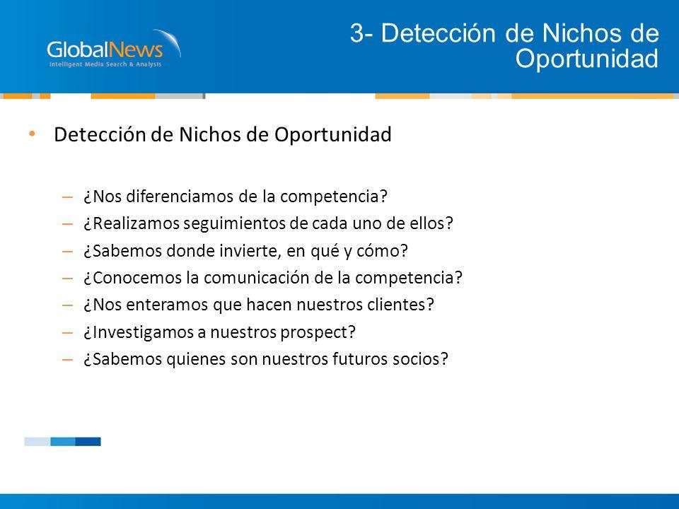 Detección de Nichos de Oportunidad – ¿Nos diferenciamos de la competencia.