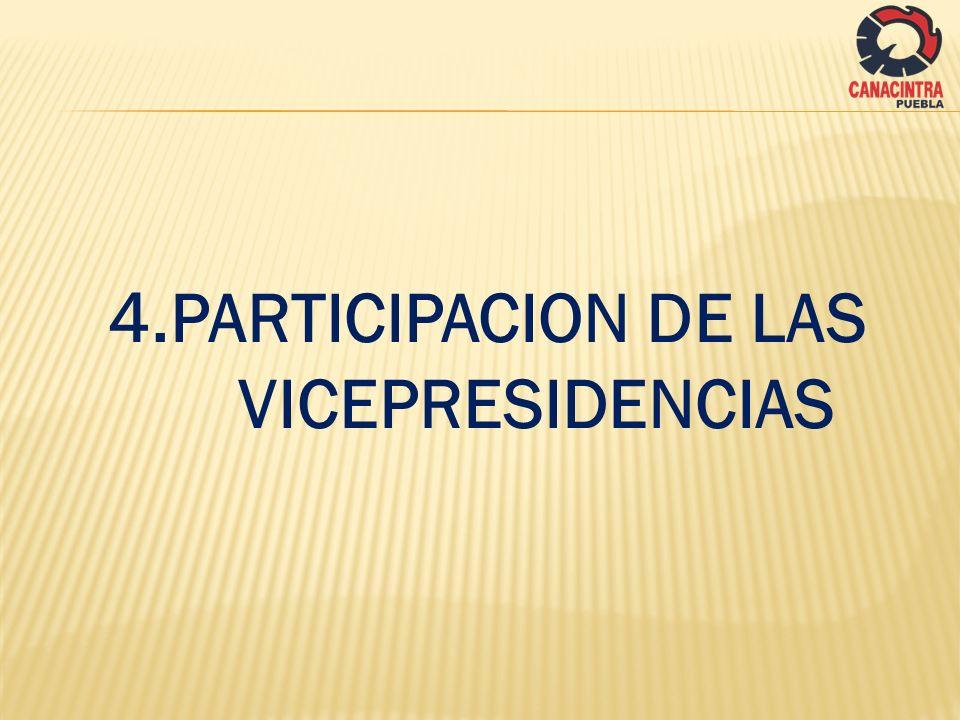 4.PARTICIPACION DE LAS VICEPRESIDENCIAS