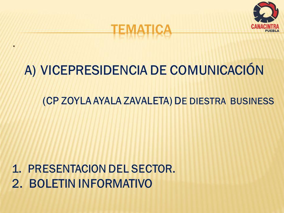 . A)VICEPRESIDENCIA DE COMUNICACIÓN (CP ZOYLA AYALA ZAVALETA) D E DIESTRA BUSINESS 1.PRESENTACION DEL SECTOR. 2. BOLETIN INFORMATIVO