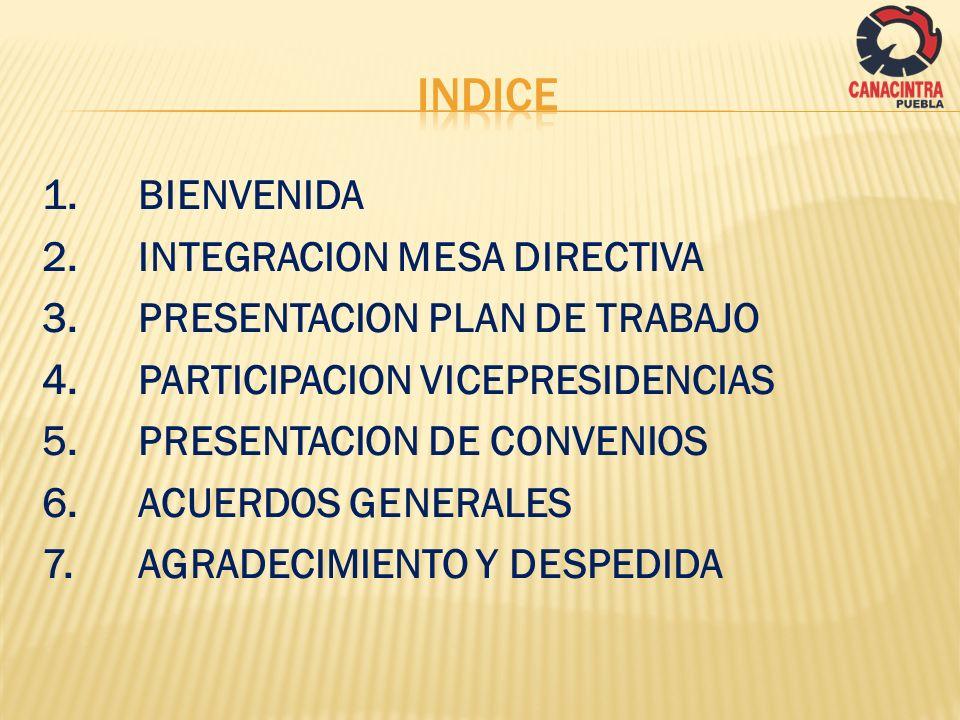 1.BIENVENIDA 2.INTEGRACION MESA DIRECTIVA 3.PRESENTACION PLAN DE TRABAJO 4.PARTICIPACION VICEPRESIDENCIAS 5.PRESENTACION DE CONVENIOS 6.ACUERDOS GENER