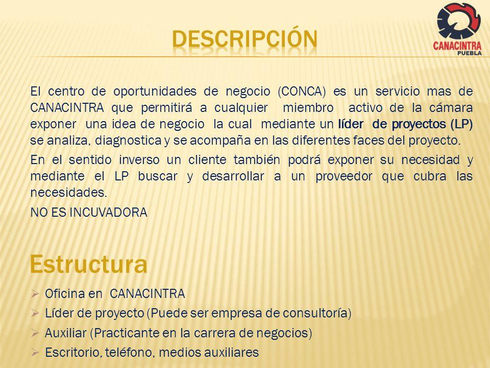 El centro de oportunidades de negocio (CONCA) es un servicio mas de CANACINTRA que permitirá a cualquier miembro activo de la cámara exponer una idea