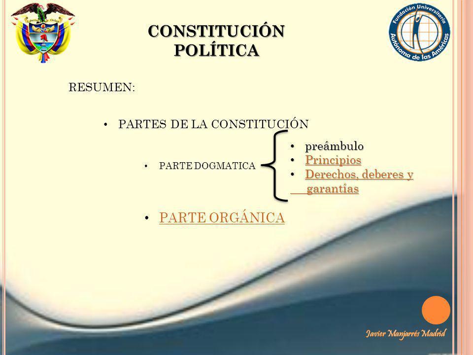 CONSTITUCIÓN POLÍTICA RESUMEN: PARTES DE LA CONSTITUCIÓN PARTE DOGMATICA PARTE ORGÁNICA preámbulo preámbulo Principios Principios Principios Derechos,