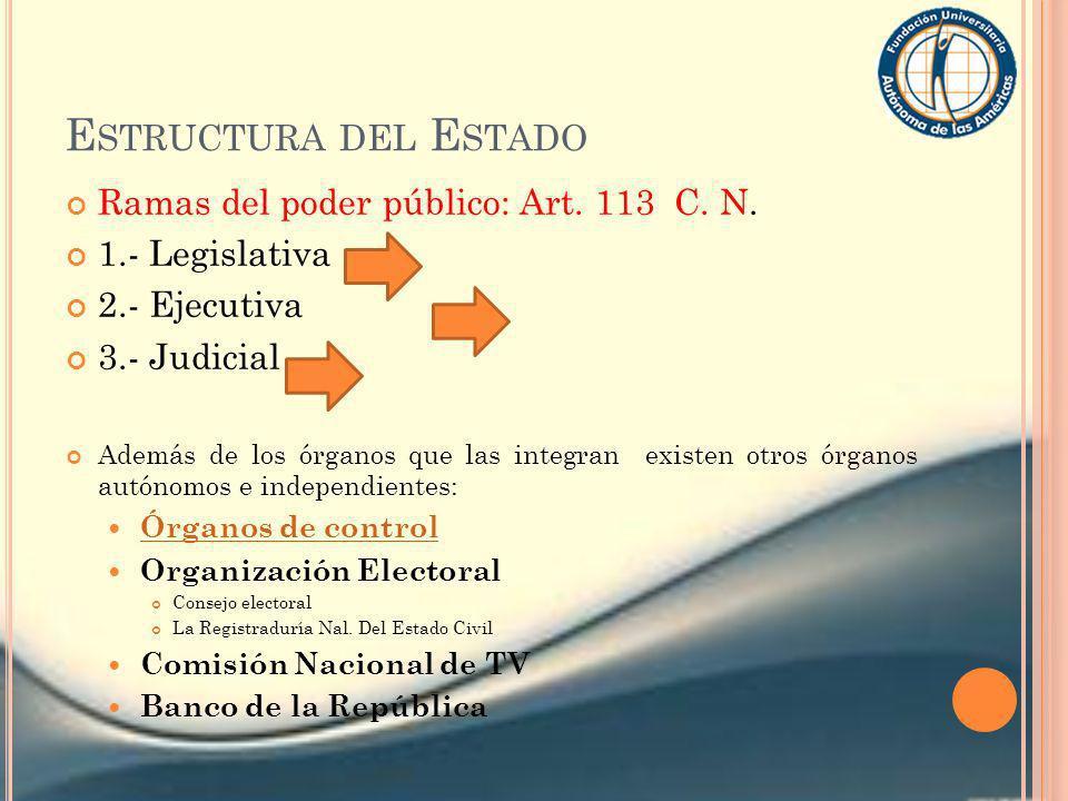 E STRUCTURA DEL E STADO Ramas del poder público: Art. 113 C. N. 1.- Legislativa 2.- Ejecutiva 3.- Judicial Además de los órganos que las integran exis
