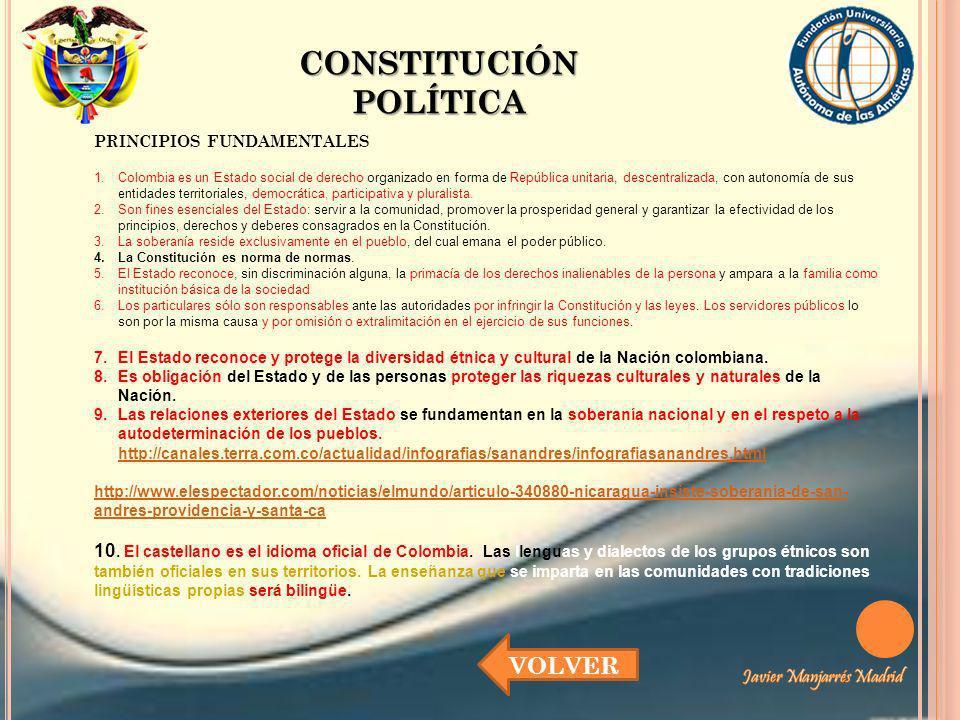 CONSTITUCIÓN POLÍTICA PRINCIPIOS FUNDAMENTALES 1.Colombia es un Estado social de derecho organizado en forma de República unitaria, descentralizada, c