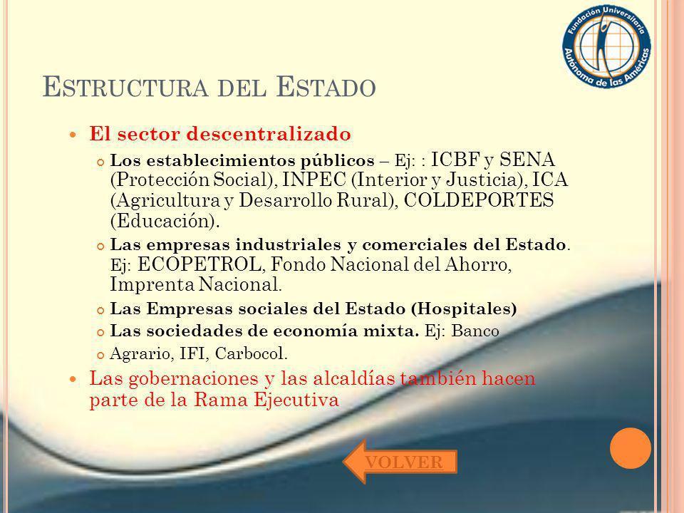 E STRUCTURA DEL E STADO El sector descentralizado Los establecimientos públicos – Ej: : ICBF y SENA (Protección Social), INPEC (Interior y Justicia),