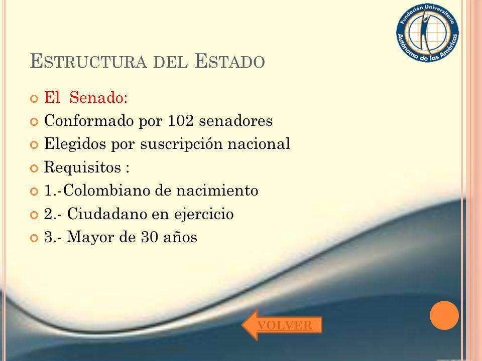 E STRUCTURA DEL E STADO El Senado: Conformado por 102 senadores Elegidos por suscripción nacional Requisitos : 1.-Colombiano de nacimiento 2.- Ciudada
