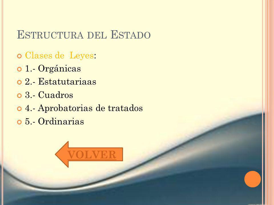 E STRUCTURA DEL E STADO Clases de Leyes: 1.- Orgánicas 2.- Estatutariaas 3.- Cuadros 4.- Aprobatorias de tratados 5.- Ordinarias VOLVER