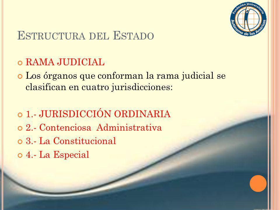 E STRUCTURA DEL E STADO RAMA JUDICIAL Los órganos que conforman la rama judicial se clasifican en cuatro jurisdicciones: 1.- JURISDICCIÓN ORDINARIA 2.