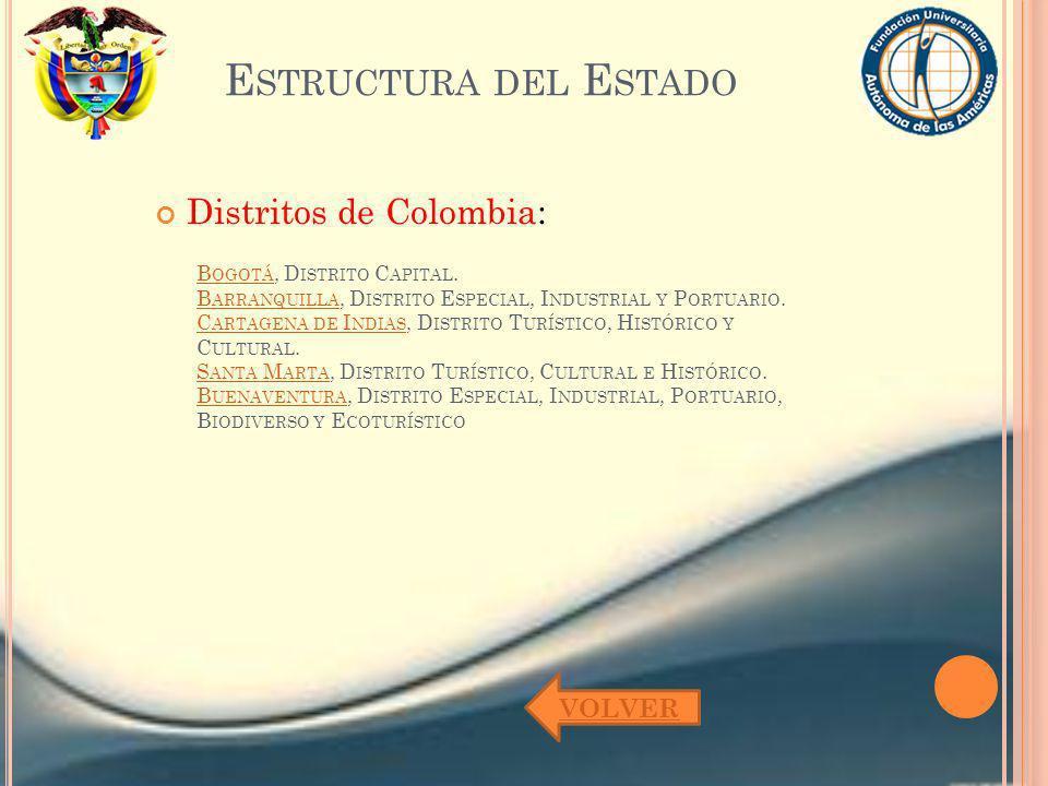 E STRUCTURA DEL E STADO Distritos de Colombia: VOLVER B OGOTÁ B OGOTÁ, D ISTRITO C APITAL. B ARRANQUILLA, D ISTRITO E SPECIAL, I NDUSTRIAL Y P ORTUARI