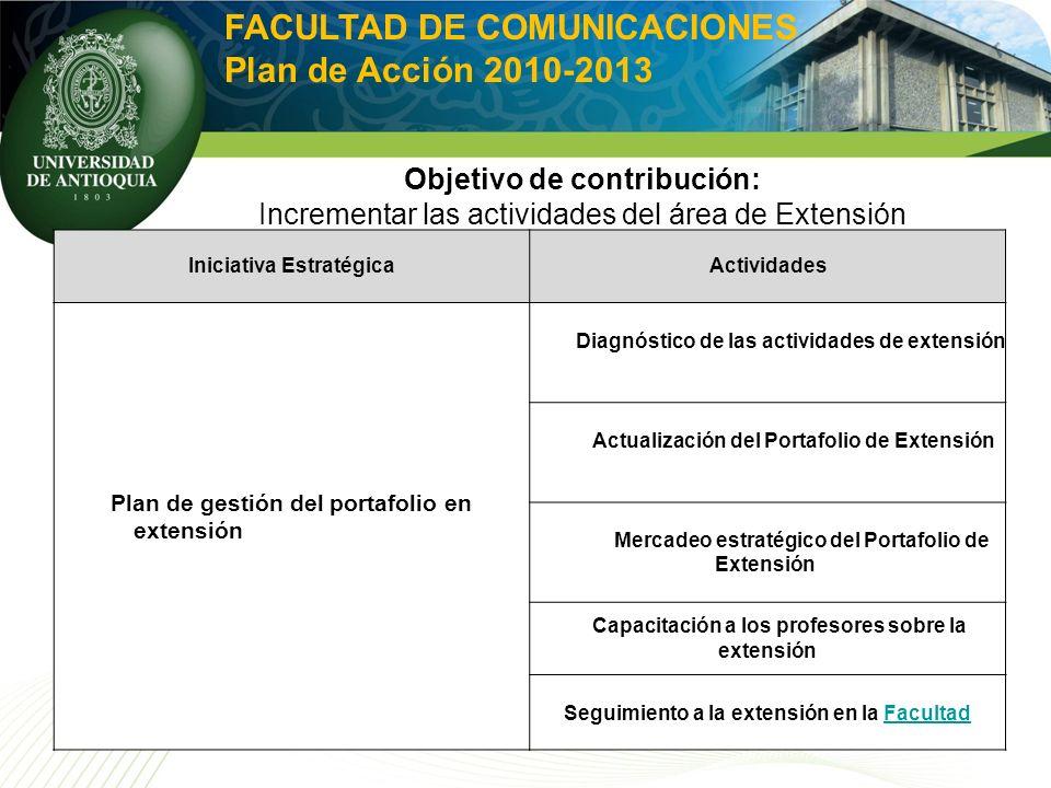 Iniciativa EstratégicaActividades Plan de gestión del portafolio en extensión Diagnóstico de las actividades de extensión Actualización del Portafolio