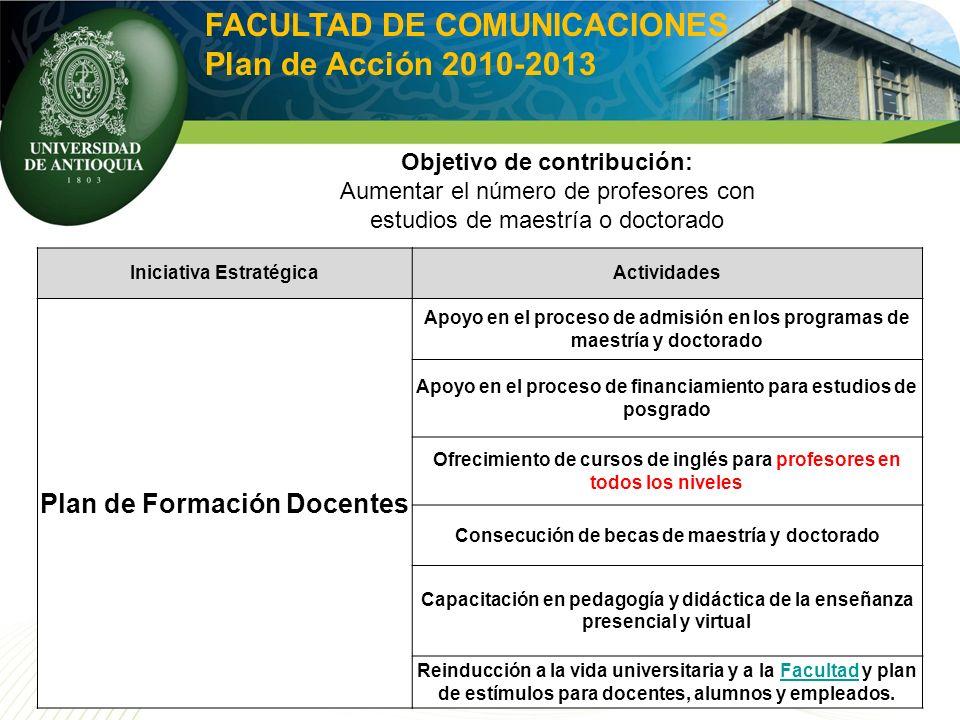 Iniciativa EstratégicaActividades Plan de Formación Docentes Apoyo en el proceso de admisión en los programas de maestría y doctorado Apoyo en el proc