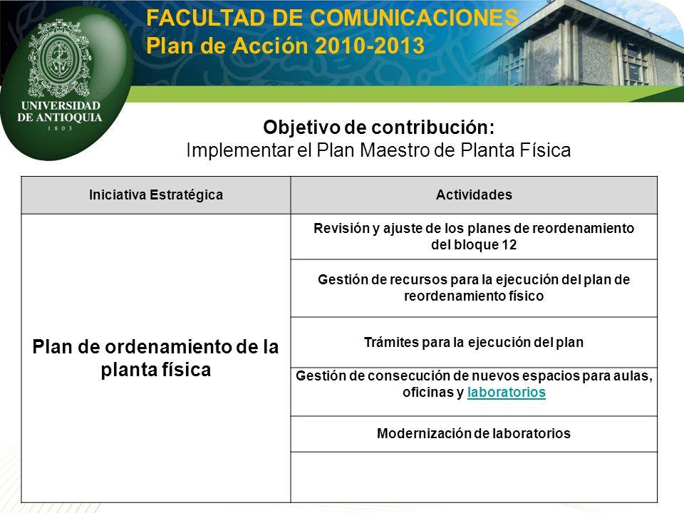 Iniciativa EstratégicaActividades Plan de ordenamiento de la planta física Revisión y ajuste de los planes de reordenamiento del bloque 12 Gestión de
