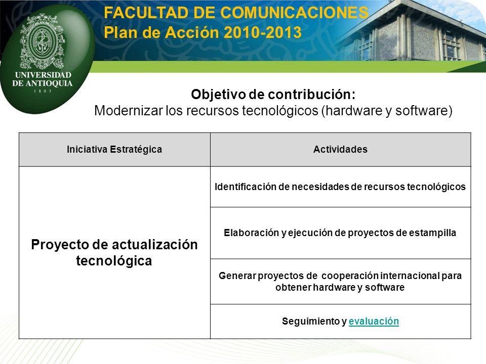 Iniciativa EstratégicaActividades Proyecto de actualización tecnológica Identificación de necesidades de recursos tecnológicos Elaboración y ejecución