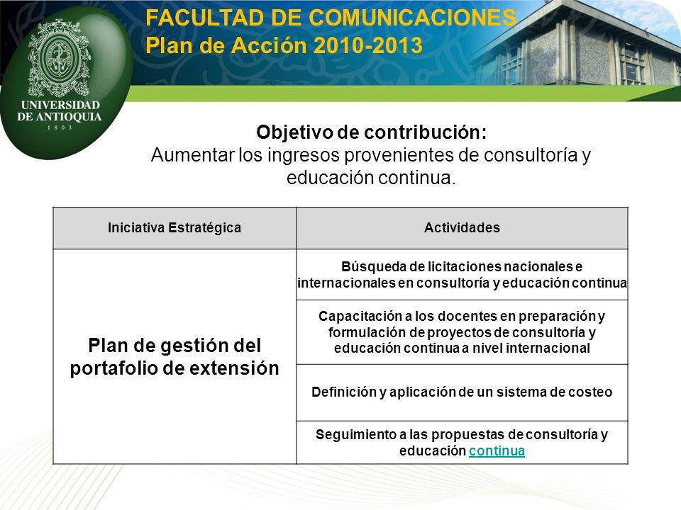Iniciativa EstratégicaActividades Plan de gestión del portafolio de extensión Búsqueda de licitaciones nacionales e internacionales en consultoría y e