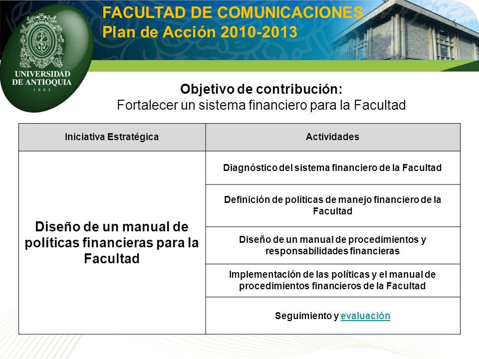 Iniciativa EstratégicaActividades Diseño de un manual de políticas financieras para la Facultad Diagnóstico del sistema financiero de la Facultad Defi