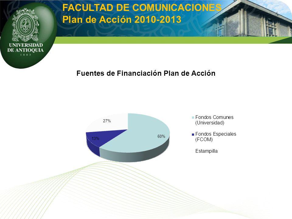 FACULTAD DE COMUNICACIONES Plan de Acción 2010-2013