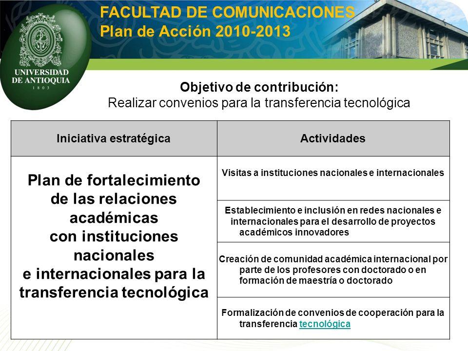 Iniciativa estratégicaActividades Plan de fortalecimiento de las relaciones académicas con instituciones nacionales e internacionales para la transfer