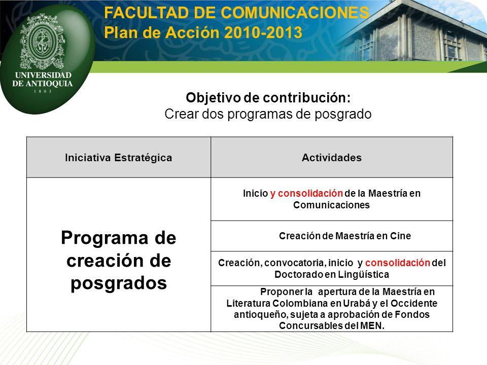 Iniciativa EstratégicaActividades Programa de creación de posgrados Inicio y consolidación de la Maestría en Comunicaciones Creación de Maestría en Cine Creación, convocatoria, inicio y consolidación del Doctorado en Lingüística Proponer la apertura de la Maestría en Literatura Colombiana en Urabá y el Occidente antioqueño, sujeta a aprobación de Fondos Concursables del MEN.