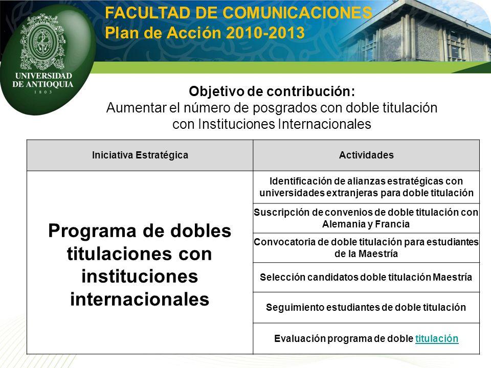 Iniciativa EstratégicaActividades Programa de dobles titulaciones con instituciones internacionales Identificación de alianzas estratégicas con univer