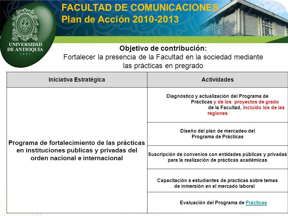 Iniciativa EstratégicaActividades Programa de fortalecimiento de las prácticas en instituciones publicas y privadas del orden nacional e internacional