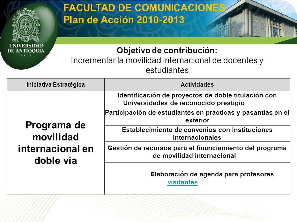 Iniciativa EstratégicaActividades Programa de movilidad internacional en doble vía Identificación de proyectos de doble titulación con Universidades d