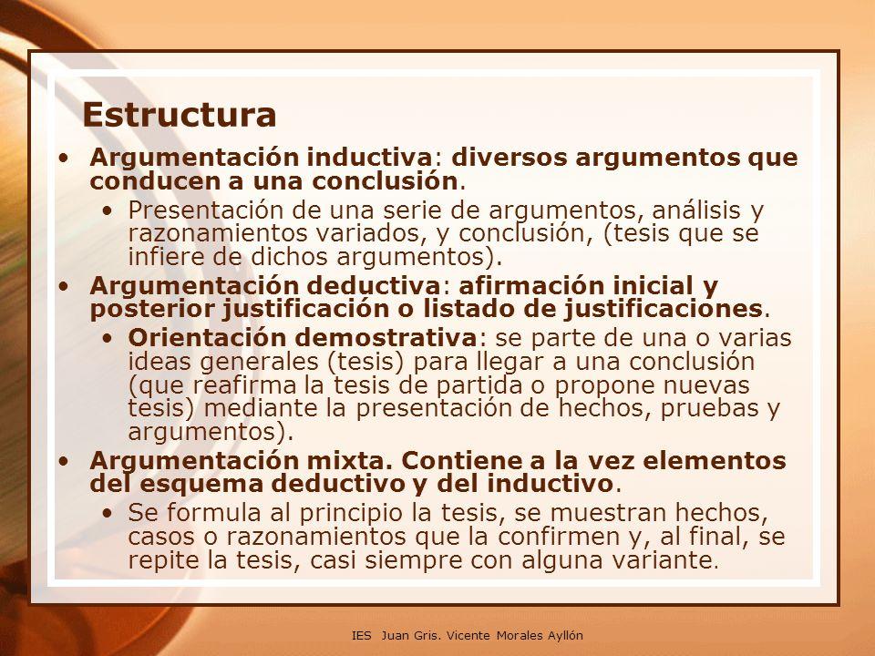 IES Juan Gris. Vicente Morales Ayllón Estructura Argumentación inductiva: diversos argumentos que conducen a una conclusión. Presentación de una serie